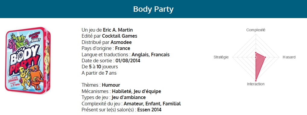 bodyparty1