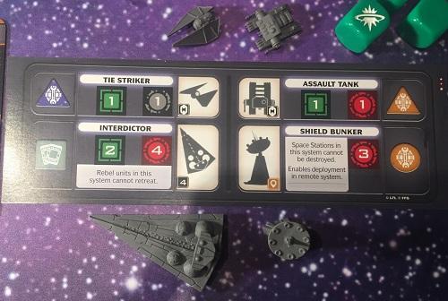Les nouvelles unités de l'Empire