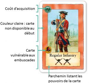 Exemples de cartes : carte empire du Britannique