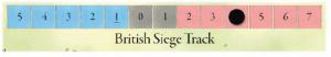 Piste de siège : bleu/rouge, victoire française/britannique au début de leur tour, gris, le siège perdure