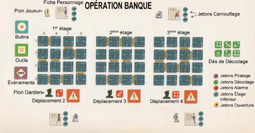 Burgle_Bros_jeux_de_societe_Ludovox (2)