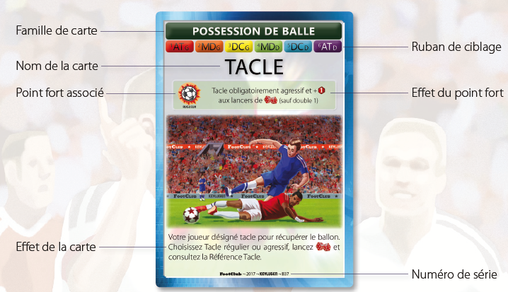 Description carte Match