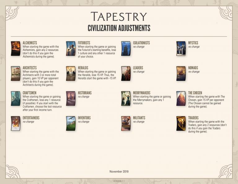 Tapestry-Civilization-Adjustments