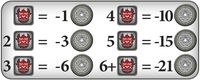 champions-of-midgard_jeux_de_societe_Ludovox (4)