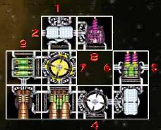 connecteurs exposés