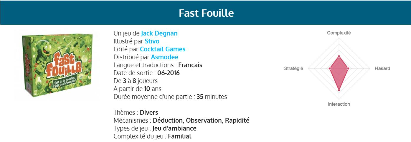 fast-fouille