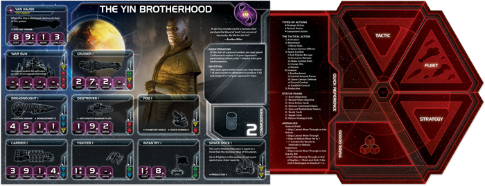 twilight imperium 4 jeu de societe ludovox materiel