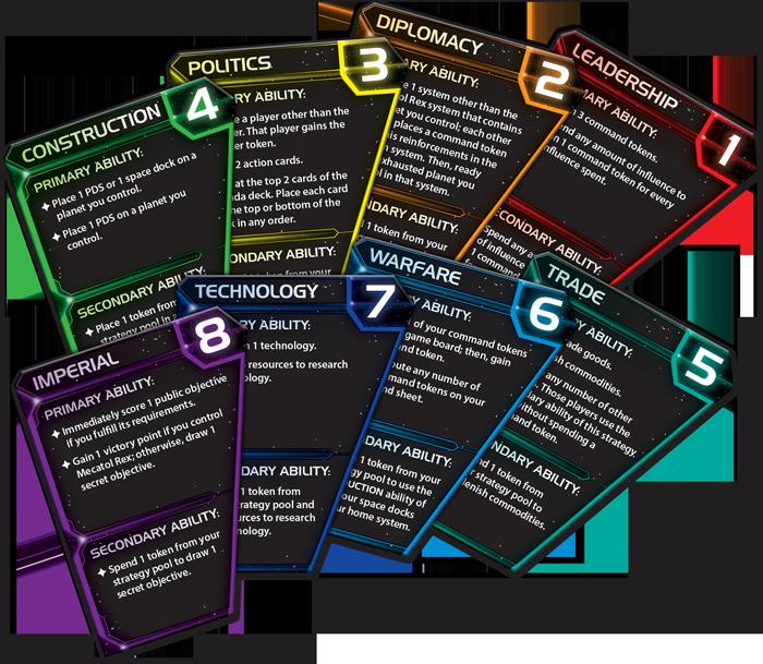 twilight imperium 4 ludovox cartes
