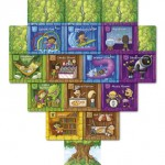 best tree exemple T