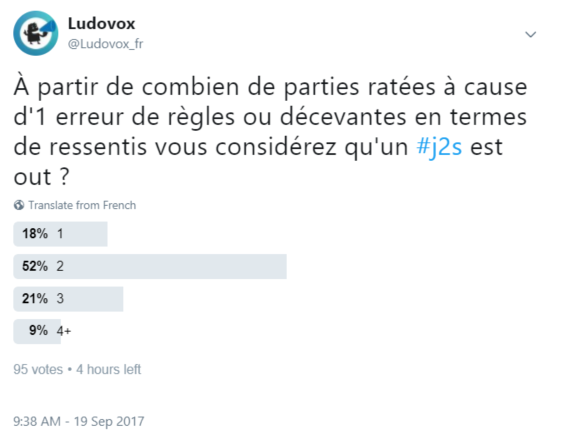 sondage-ludovox-parties