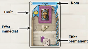 example-carte