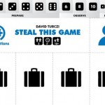 Steal This Game-Ludicréations-Materiel-Jeu de societe-ludovox