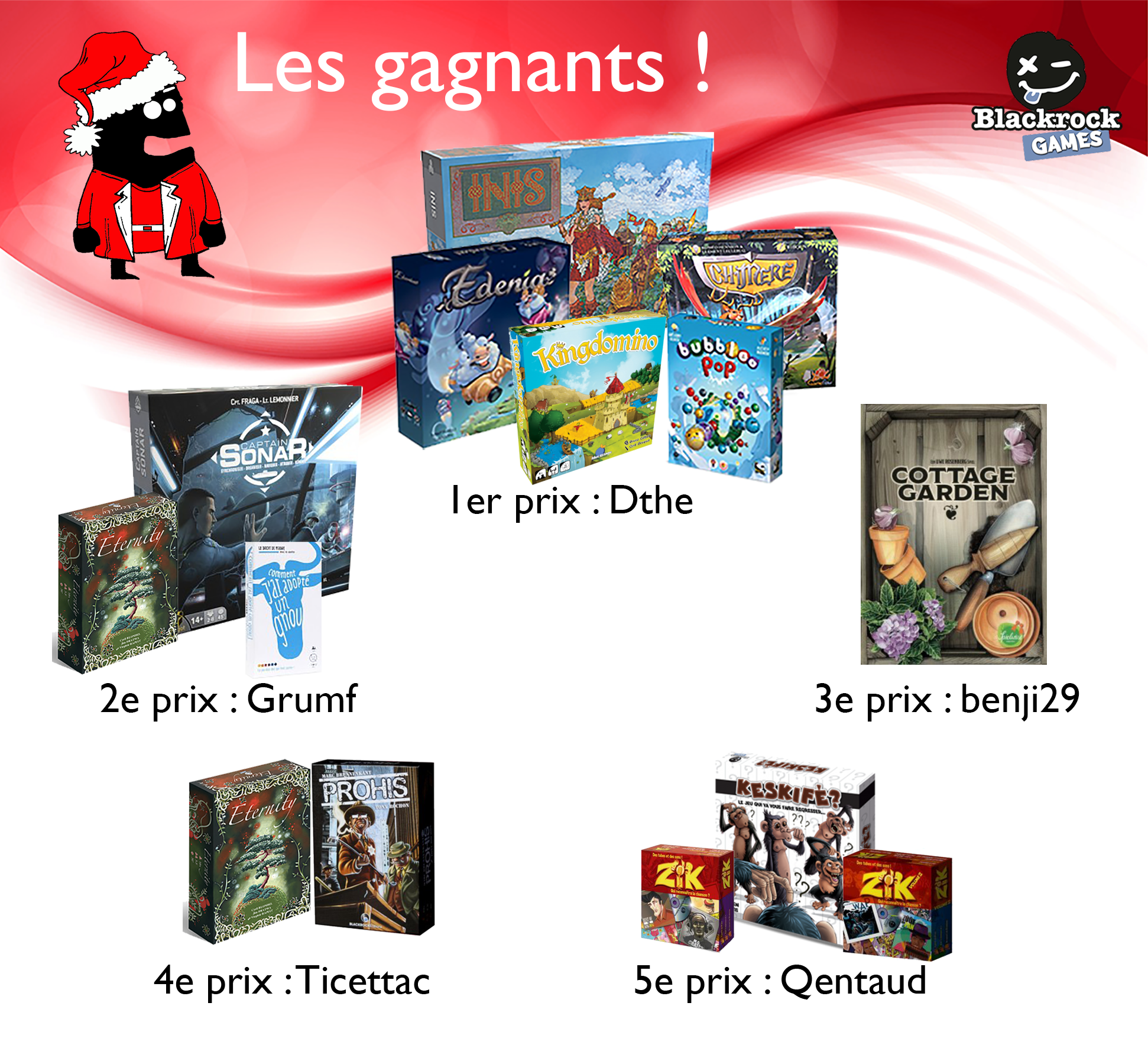 concours gagnants