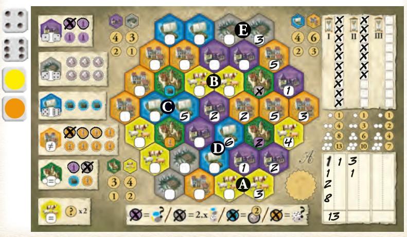 The_castle_of_Burgundy_dice_jeux_de_societe_Ludovox (8)