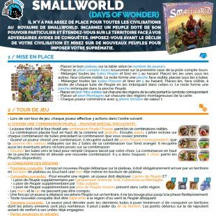 Règle express : fiche résumé Smallworld
