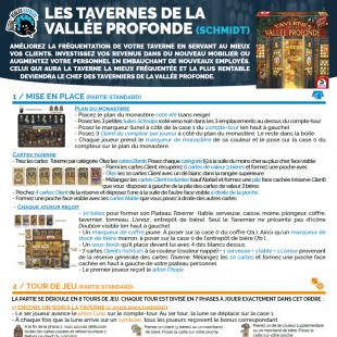 Règle express : fiche résumé Les Tavernes de la Vallée Profonde